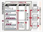 20140126工場契約社員 逮捕 マルハニチロ社長辞任へ.jpg